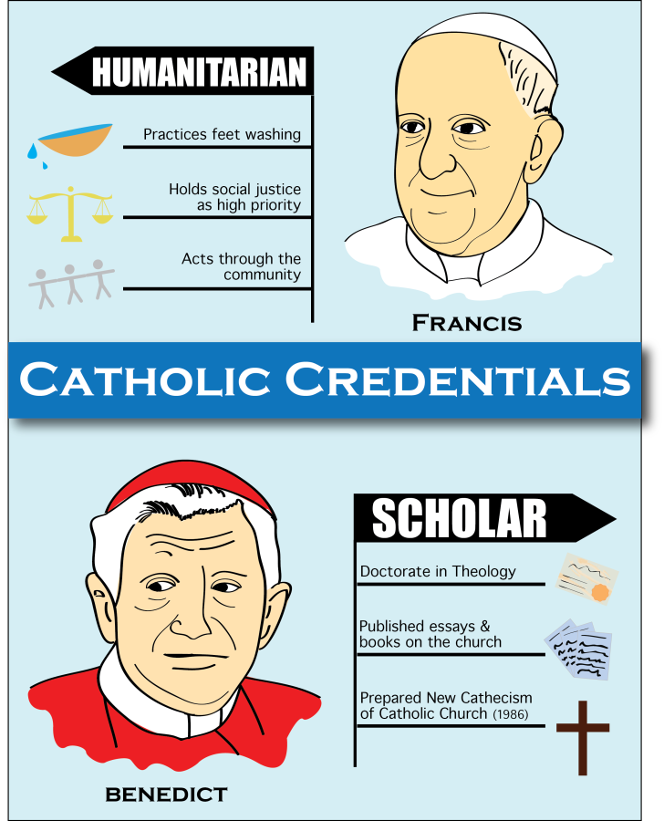 New pope elected from the New World: Catholics place their hope and faith in Francis