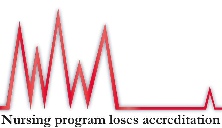 Nursing+program+loses+accreditation+
