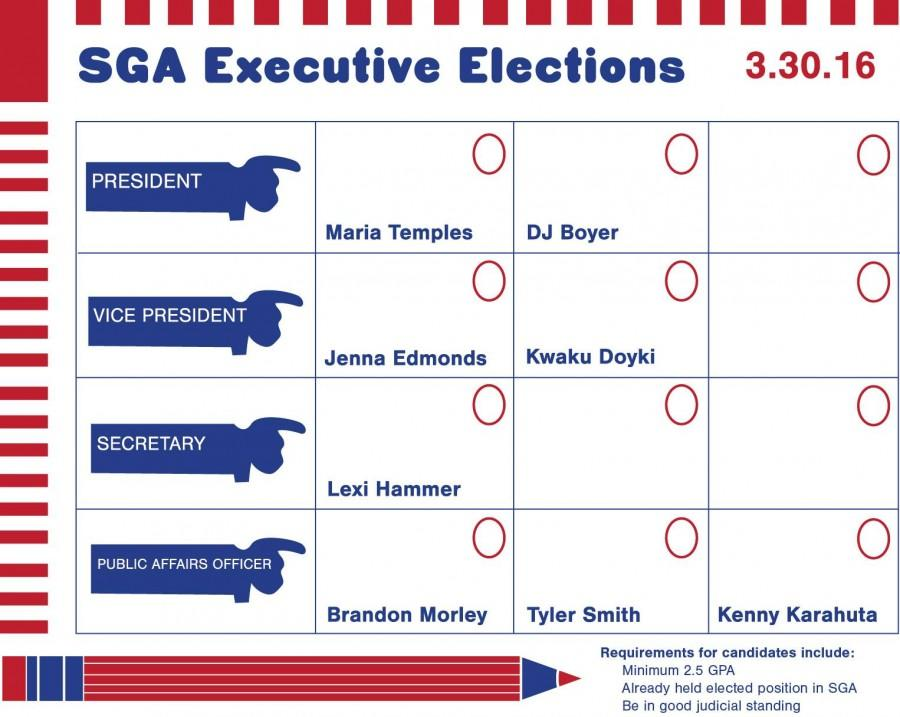 SGA to hold election for executive positions