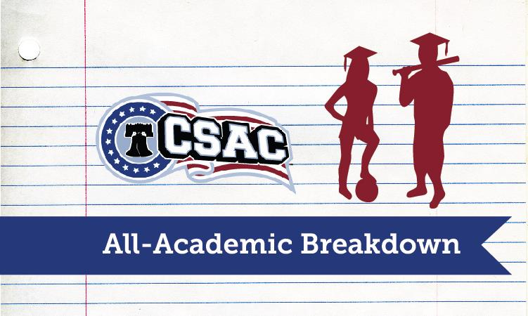CSAC+All-Academic+ranking+system+to+be+re-evaluated