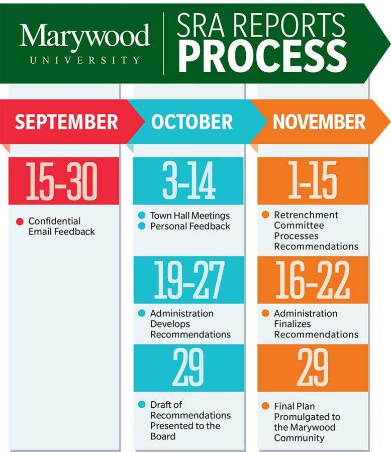 Courtesy+of+Marywood+Marketing+Communications