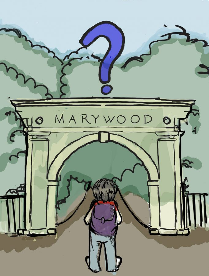 Our Opinion: Is change at Marywood on its way?