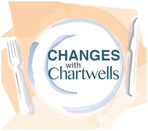 NEWS BRIEF: Changes coming to campus dining services