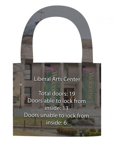 LAC Lock.jpg