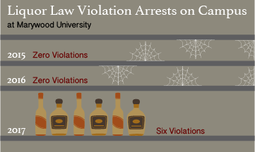 Liquor Law Violations.png