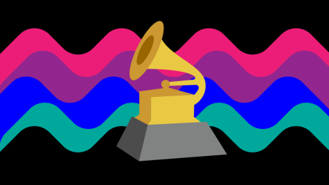 Press Play: Predictions and Top Picks for 2021 Grammys